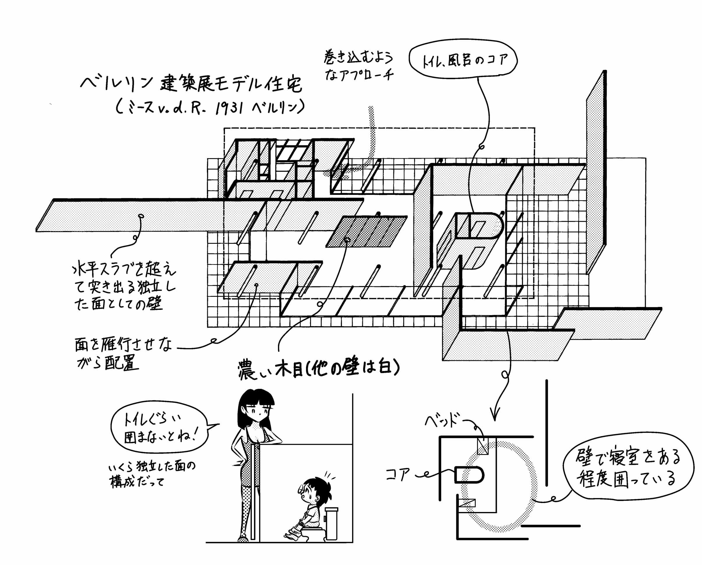 住宅のコア ミースのベルリン建築展モデル住宅 1931 原口秀昭原田