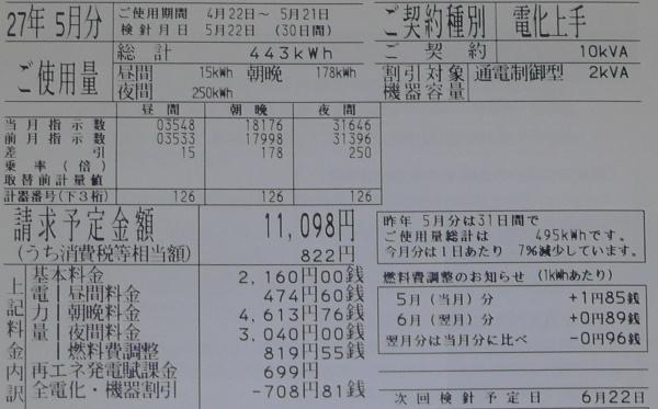 東京電力からの電気使用量のお知らせ 2015年5月分