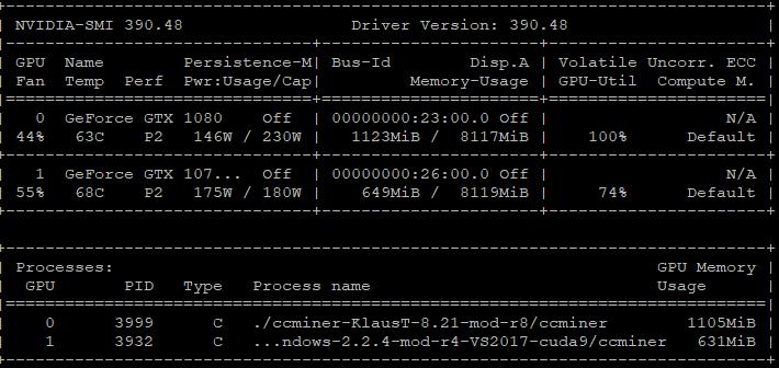 Best Cpu For Monero Cpu Mining Geforce Gtx 1080 Zcash Miner