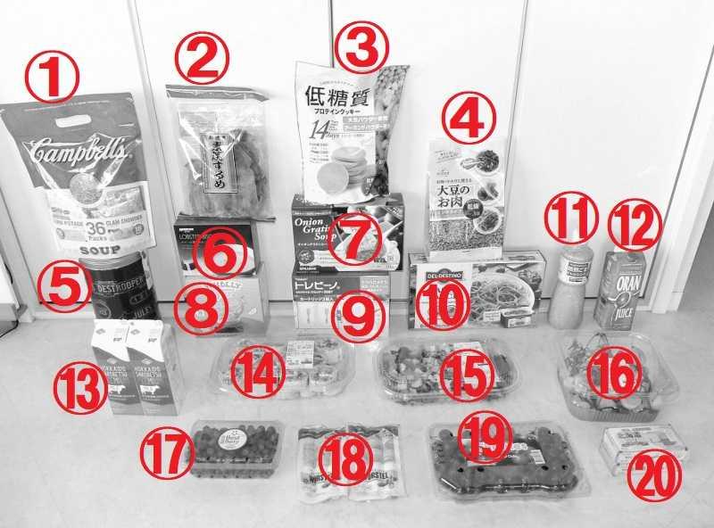 コストコで買った商品のレポ 戦利品 購入品 新商品 ブログ