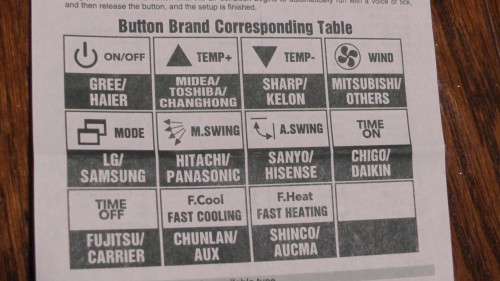 Button Brand Corresponding Table