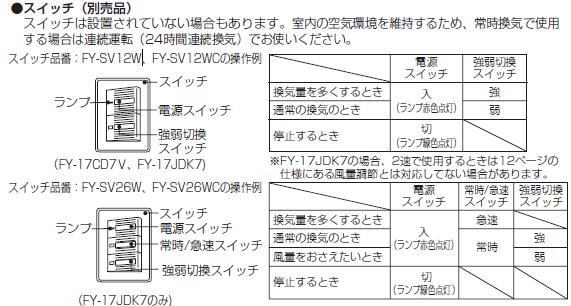 FY-17JDKとFY-17CD7Vで使えるスイッチの仕様を比較
