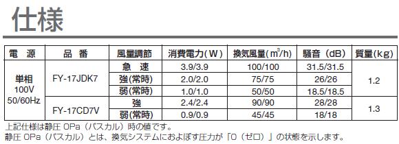FY-17JDKとFY-17CD7Vの仕様を比較