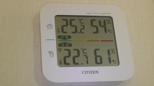 2016年2月14日14:15における室内外の温湿度