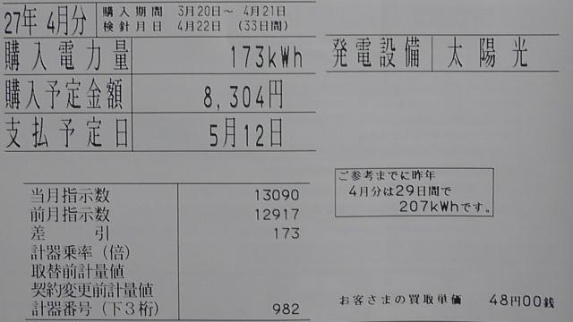 購入電力量のお知らせ 太陽光発電 東京電力