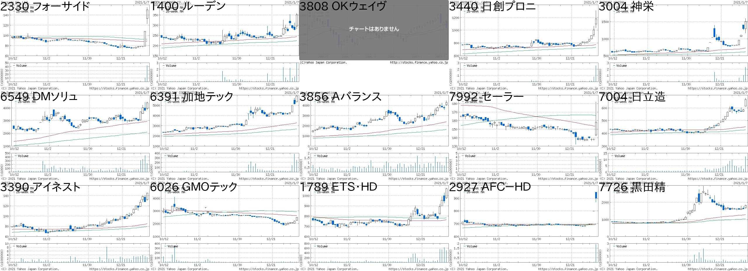 キャピタル アジア 株価 開発