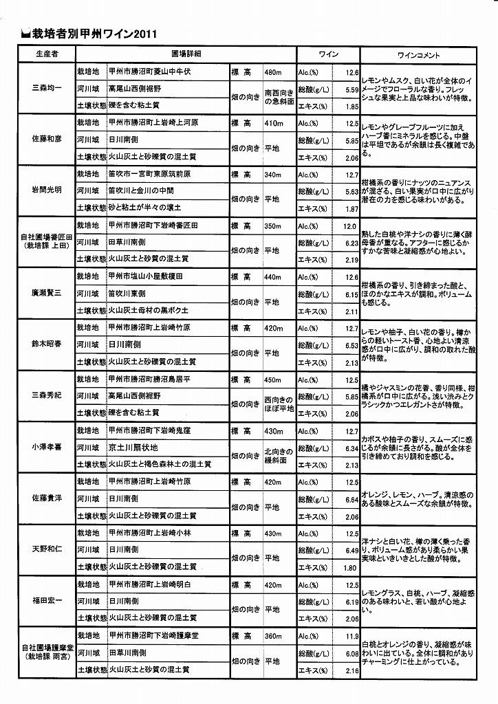 勝沼醸造甲州テロワール.jpg