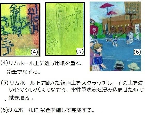 絵画制作2