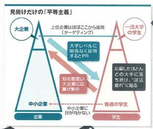 東洋経済01