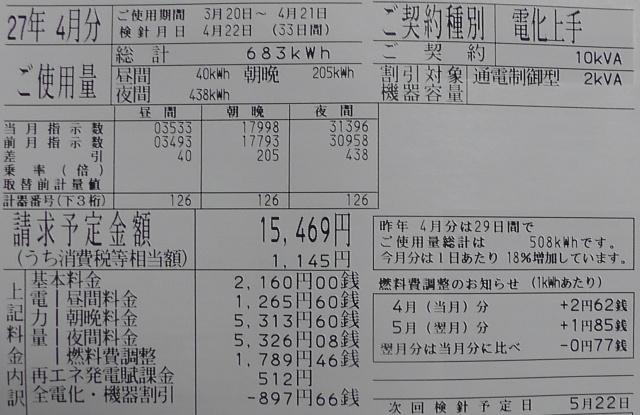 2015年4月分(3/20~4/21の33日間)の電気料金明細