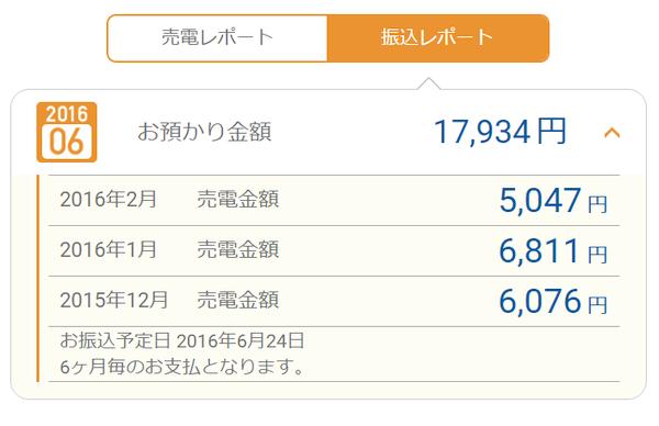 Panasonic ソーラープレミアム 振込レポート