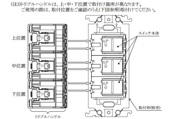 「コスモシリーズワイド21」トリプルスイッチのハンドル取り付け位置がずれている