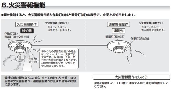 火災警報器の連動動作についての説明