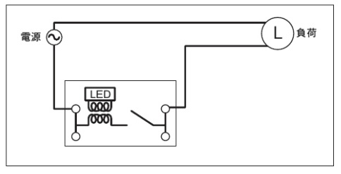 パイロットスイッチの点灯方法
