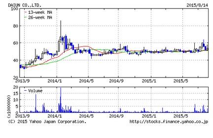 9363大運20150814.jpg