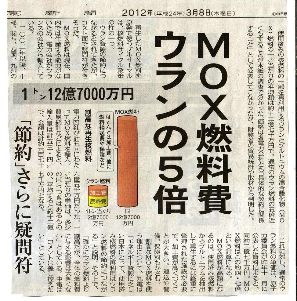 MOX.jpg