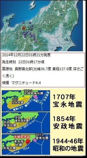 141222宝永地震A