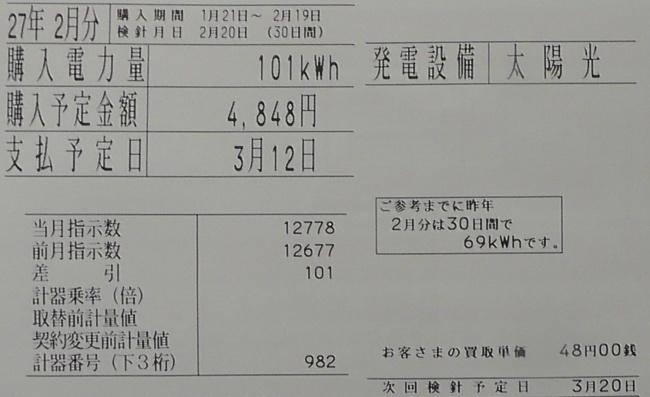 2015年2月分の太陽光発電