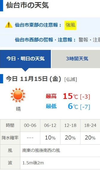 仙台 市 青葉 区 の 天気