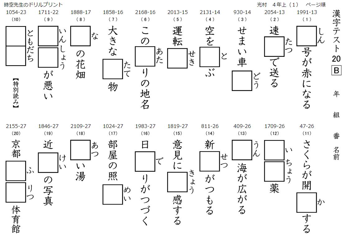 多い 世界 1024 一 漢字 画 の 画数