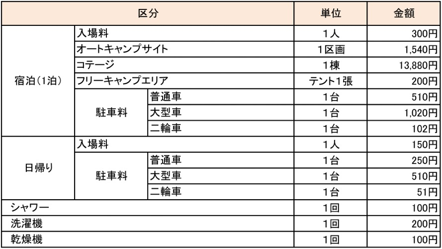 th_キャンプ場使用料金表.jpg