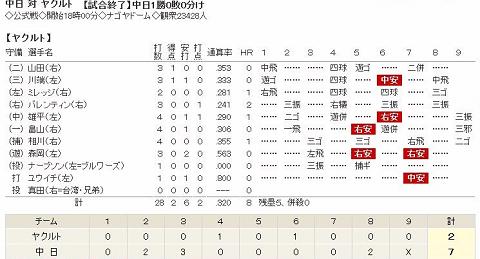 yamai201402-1