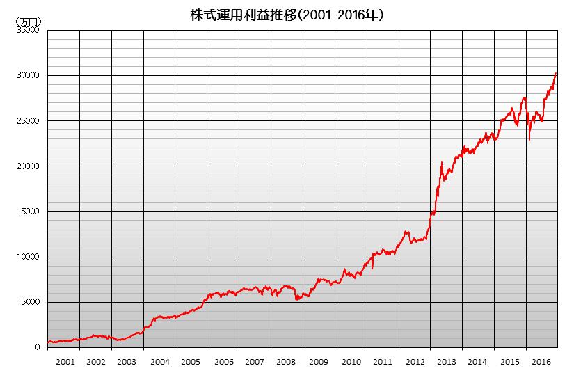 3億円.png
