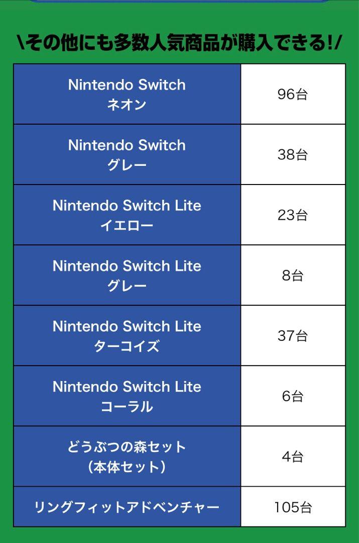 エディオン switch