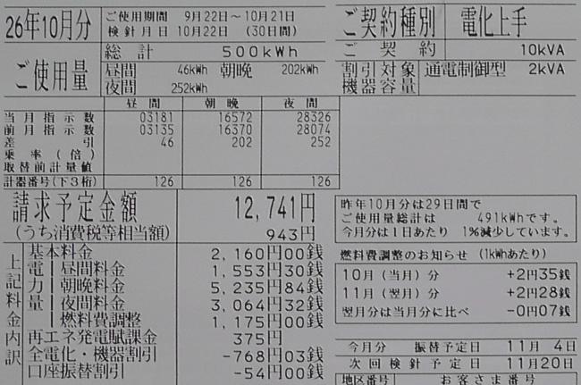 2014年10月分の電気料金明細