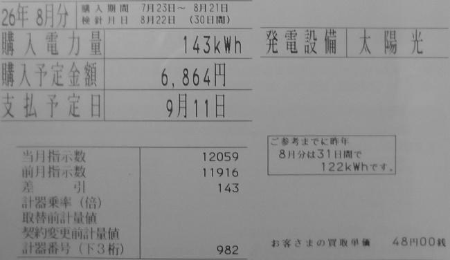 2014年8月分の太陽光発電