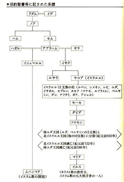 賀茂氏と秦氏8 | 天の王朝 - 楽...