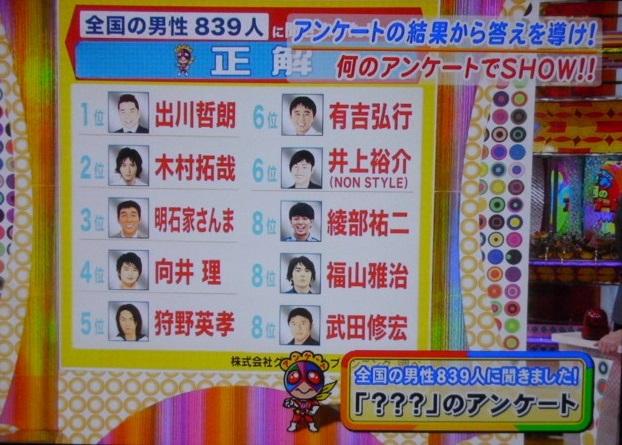 笑っていいとも!のコーナー一覧 - JapaneseClass.jp