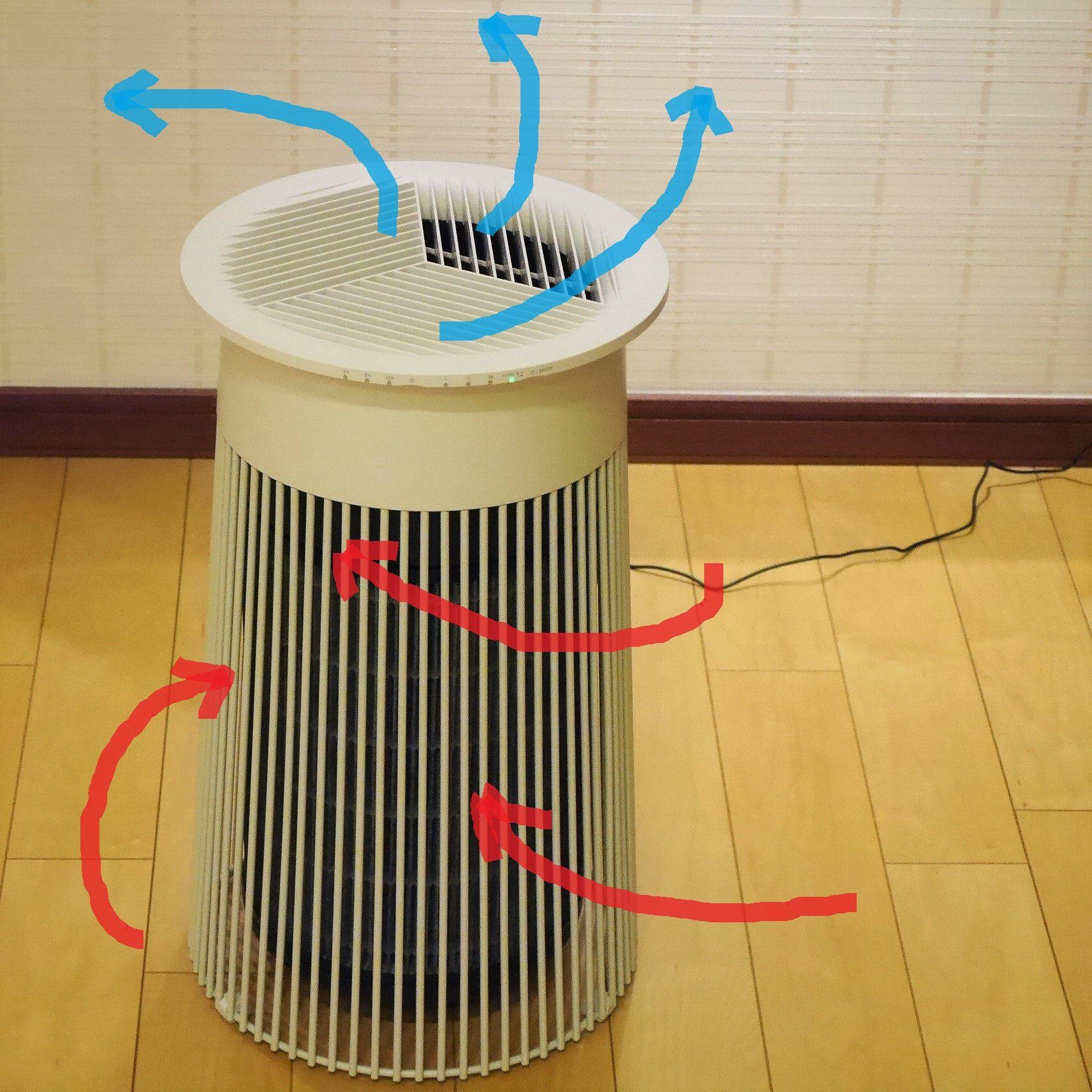 空気清浄機C030_仕組み