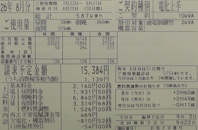 2014年8月分の電気料金明細