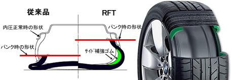「ランフラット タイヤ」の画像検索結果