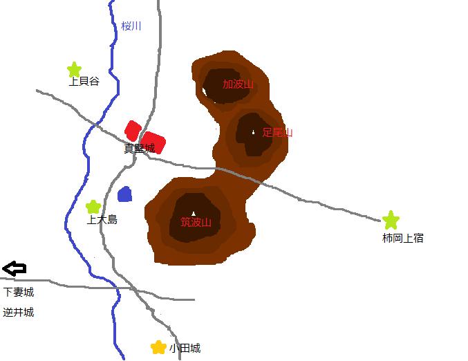 真壁城付近地図