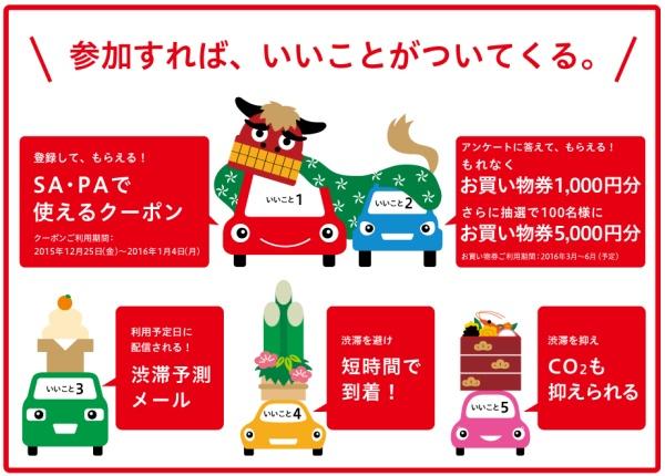 東名渋滞減らし隊 お正月キャンペーン