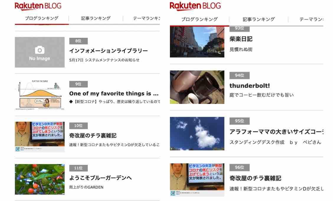 ニュースブログランキング