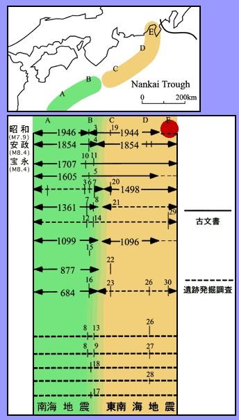 141222宝永古文書.jpg