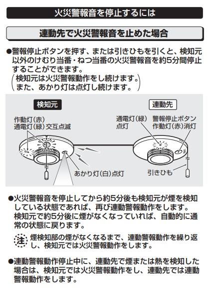連動元で警報を止める場合の動作についての説明