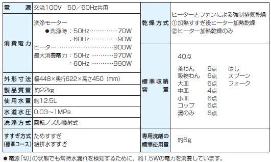 NP-P45R1PKの取扱説明書に記載されている仕様