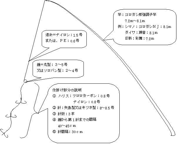 あゆころ.jpg