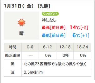スクリーンショット 2014-01-31 10.25.05.png