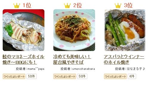 bbqレシピ人気TOP20