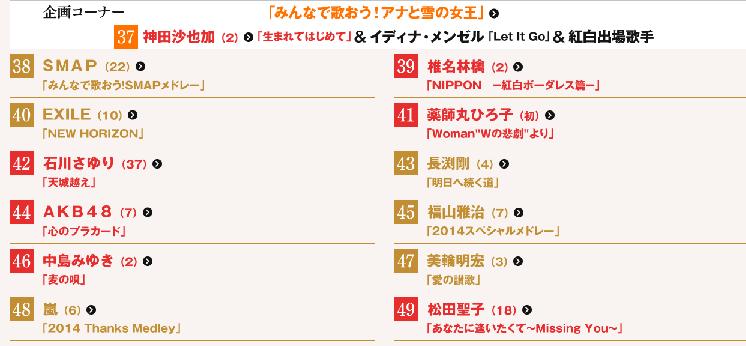 紅白2014年順番4