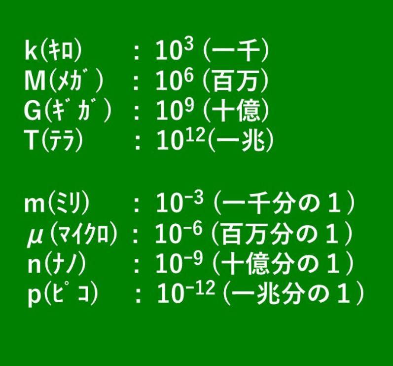 理科・科学技術で用いる記号も3桁毎が一般的!