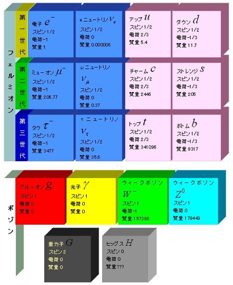 標準理論ー1.png