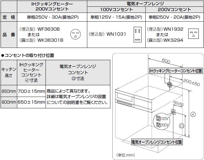 KZ-YS32B設置説明書で指定されているコンセント