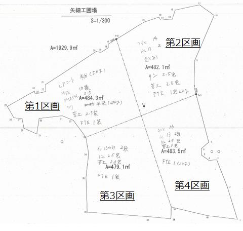 圃場図.png