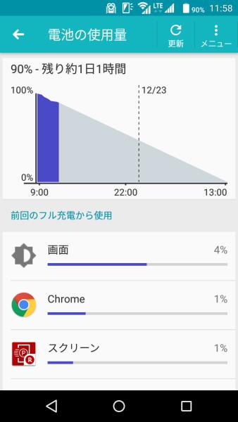 富士通 arrows M03 「電池の使用量」画面